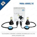 Het LEIDENE van Lmusonu G5 9006 Licht van de Mist met Ventilator die 9-36V 40W 4000lm 9006 LEIDENE Koplamp voor Auto's koelen