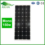 prix mono du panneau solaire 150W par marché de l'Inde de watt