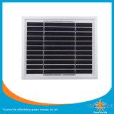 Panneau solaire en polyéthylène haute qualité de marque Yingli (SZYL-P3-5.5)