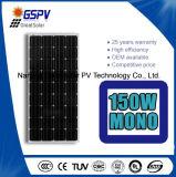 Mono панели солнечных батарей 150W к Африке, СРЕДНИЙ востоку (GSPV150M)