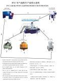 PVC 단화 유일한 자동적인 주입 주조 기계 PLC 통제