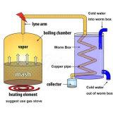 espírito destilando do álcôol do equipamento da destilação da vodca do uísque da água do cobre 18liter ainda