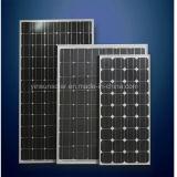 el panel solar 80W con la aprobación de la ISO y del Ce para las aplicaciones comerciales