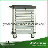 Governo di strumento/cassa di strumento di alluminio di Alloy&Iron Fy-907