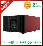 Промышленный инвертор частоты с заряжателем батареи 1000VA 10A
