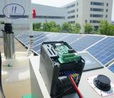 7.5HP DC/AC глубокие солнечного насоса, ирригационных насоса
