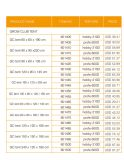 Gaschromatographie-Zelt 150*150*200cm wachsen Zelt
