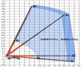 عمليّة بيع حارّة متداخل إزدهار مصعد مع [ووركينغ هيغت] [مإكس] [41.3م]