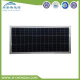 100Wホームモジュールのための太陽PVのパネルのパワー系統
