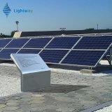Panneau solaire de la qualité 310W