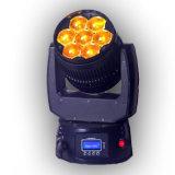 Miniträger-bewegliche Stadiums-Beleuchtung des 11 DMX Kanal-LED