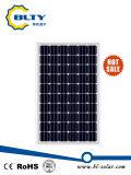 Mono солнечнаяо энергия панели солнечных батарей 250W 260W для солнечной системы