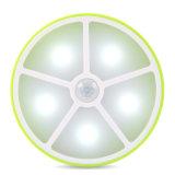 Kw-C5 El cuerpo humano de la luz de Detección de la lámpara de inducción