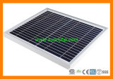 10W-20W-50W-100W het polyComité van de Zonnecel met Ce-CEI-ISO