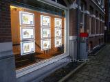 Кнопки двусторонняя акриловый светодиодный индикатор окно отображается окно недвижимости