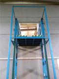 Guia hidráulico estacionário Elevador de mercadorias ferroviárias (SJD1-4.3D)