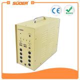 Suoer Boa qualidade 12V 17A fonte de alimentação solar (ST-C01)
