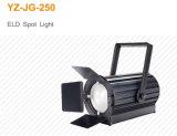 Luz caliente de la imagen del foco de la venta LED para el sitio del lanzamiento