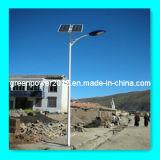 Solar Light High Quality CE