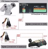 Van Hikvision de Zelfde van het Type 20X Nieuwe HD IRL PTZ Camera van het Gezoem