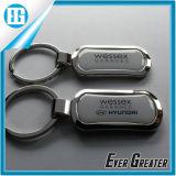 金属Keyring Metal Blank Keyrings Wholesale、Existing MoldのKeychain Manufacturers
