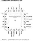 Transceptor CI do Ethernet do circuito integrado LAN8720ai