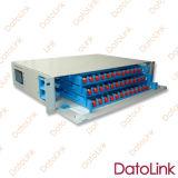 Casella terminale ottica del blocco per grafici di distribuzione di 36 memorie