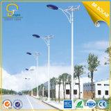 Preise von 80W LED Solarstraßenlaterne