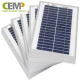 Il comitato solare Eco-Degno 3W, 5W, 10W 20W 40W 80W offre l'energia pulita e verde