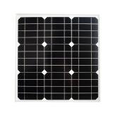 painéis solares Home Photovoltaic Monocrystalline de 2W 3W 5W 8W 10W mini