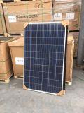 Mono поли панель солнечных батарей новой технологии 100W