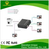 Ahd/Tvi/Cvi aan VideoConvertor HDMI of VGA of CVBS