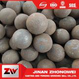 造られた鋼球粉砕媒体の球かボールミル