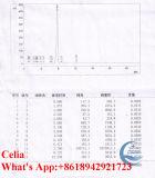 速断のCASの99%トレンボロン酢酸男性ホルモン超過高純度:10161-34-9