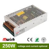 SCHALTUNGS-Stromversorgung der Hight QualitätsMs-250-24 250W 12VDC/15VDC/24VDC/48VDC Ein-Output