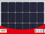 Moudle solare riciclato 275W offre il futuro sostenibile di potere