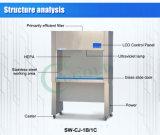 Suministro de aire horizontal de la clase de laboratorio 100 gabinete de flujo laminar