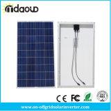 il comitato solare policristallino di 100W 18V per la batteria 12V fuori dal sistema di griglia solare per il sistema domestico libera il trasporto