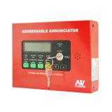 Asenwareのアドレス指定可能な火災報知器システムインテリジェント制御のパネル
