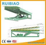 일반적인 산업 설비 콘테이너 차를 위한 유압 선창 레벨러