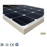 Le piante in tutto il mondo hanno installato il comitato solare monocristallino disponibile 340W di PV