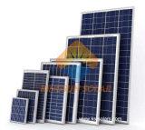 poli comitato solare 240W-270W con il certificato del Ce