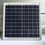 20W 18V Zonnepanelen voor van het Systeem van het Net