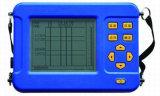 Indicatore di posizione del tondo per cemento armato di alta qualità R630