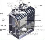 Industrieller wassergekühlter Kühler vom kälteren Fabrik-Wasserkühlung-System