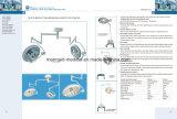 Luz de operação com marcação CE/ISO Approvedxyx-F700 Ecoa Móvel033