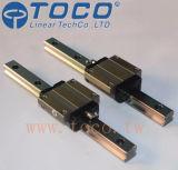 Guida lineare dell'asta cilindrica Trhfl15 per la macchina del laminatoio della spazzola