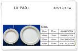 Luz Panle LED (LX-PA01)