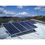 Jiangsu Mejor Proveedor Haochang Poli 260 W módulo solar TUV
