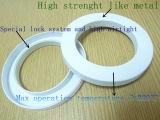 Польза сердечника мягкого магнитного сердечника Nanocrystalline большая в силе